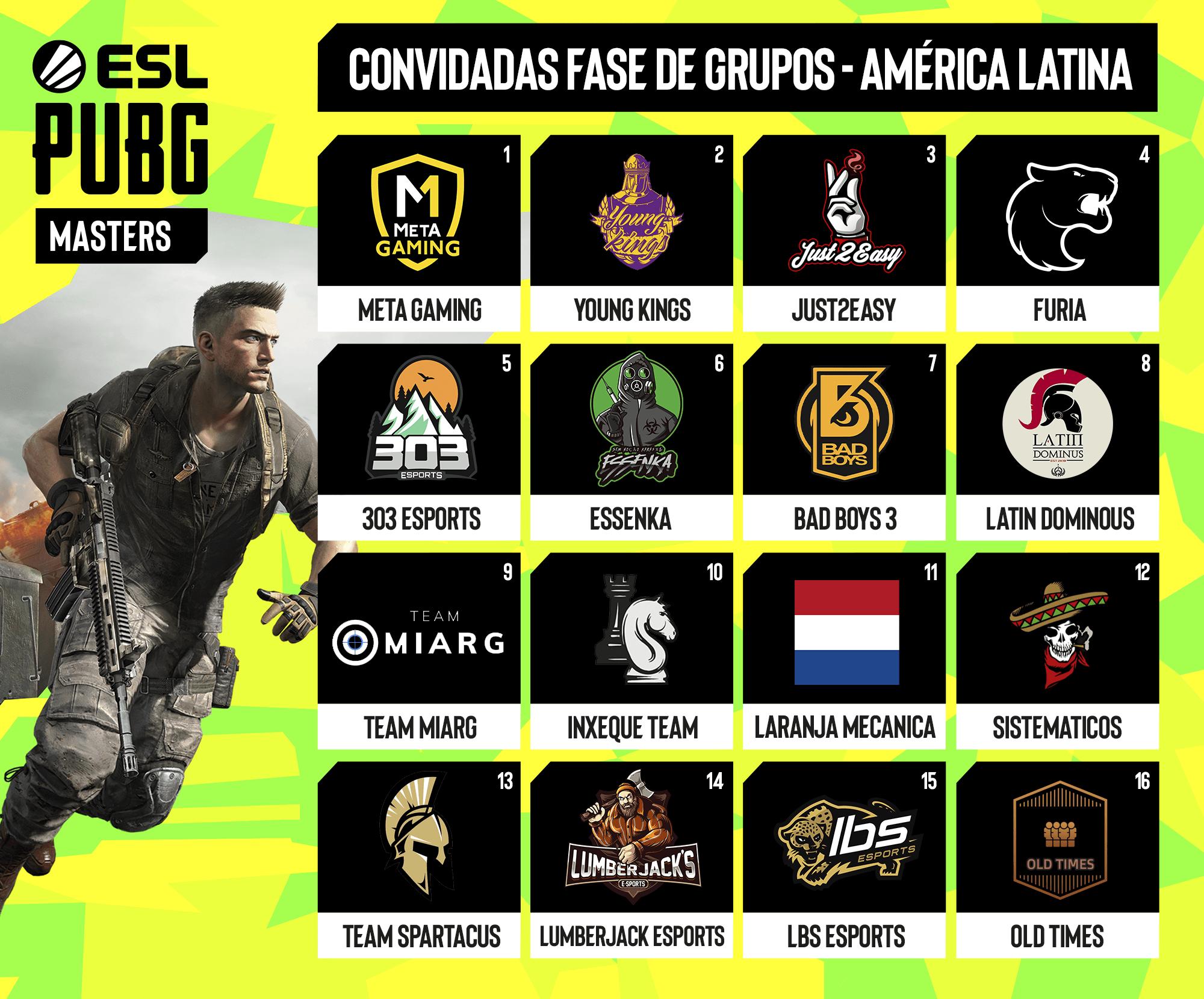 Lista das equipes convidadas para a Fase de Grupos da América Latina da ESL PUBG Masters Americas: Fase 1