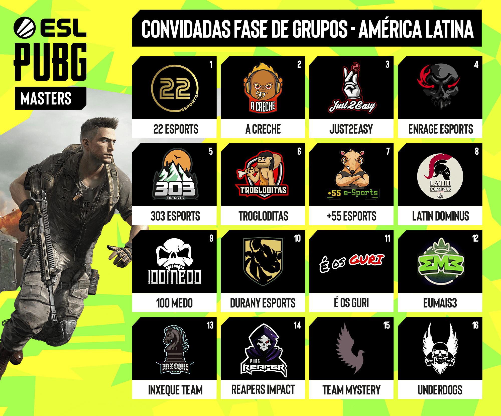 Lista das equipes convidadas da América Latina para a Fase de Grupos da ESL PUBG Masters: Fase 2 das Américas