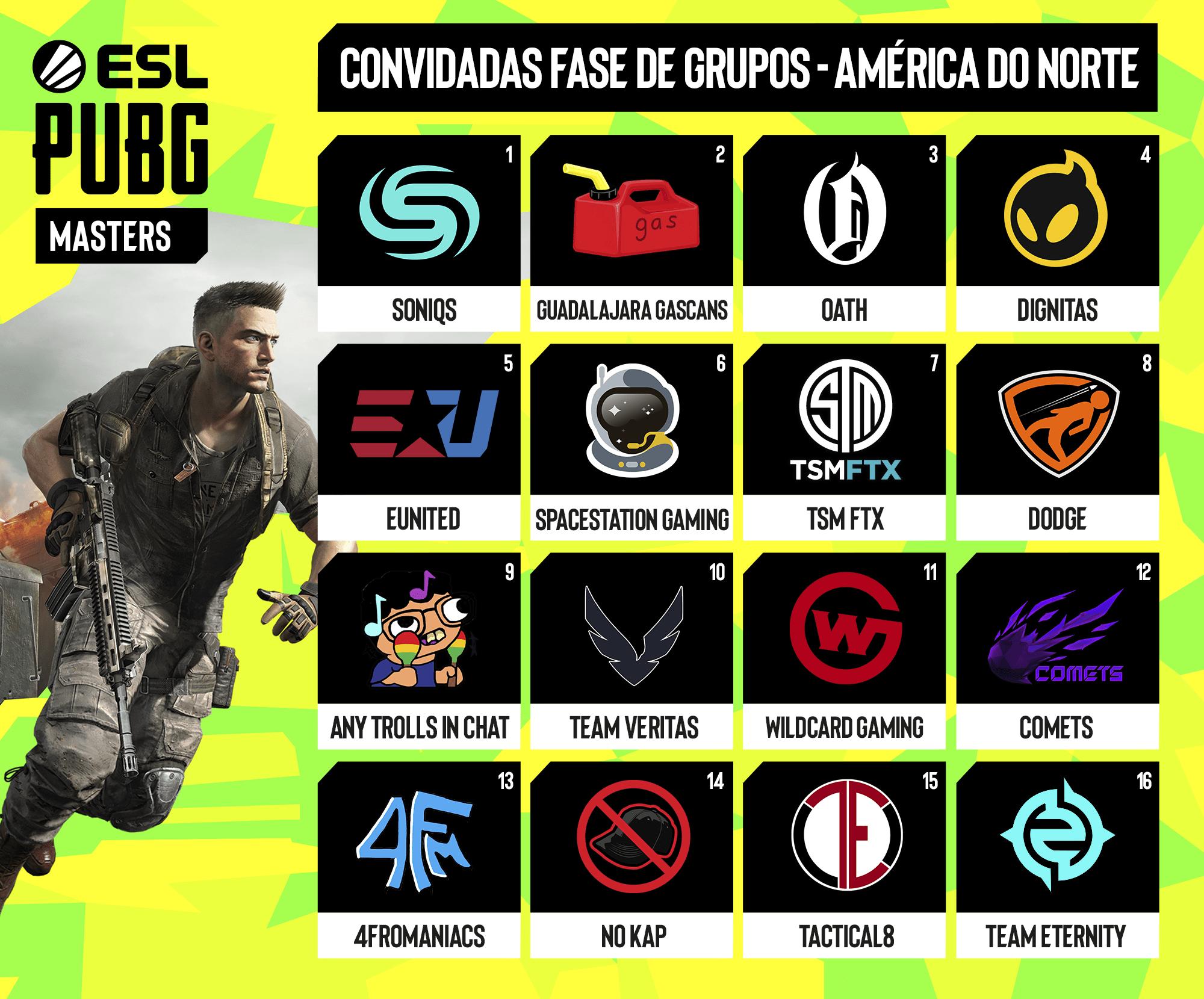 Lista das equipes convidadas da América do Norte para a Fase de Grupos da ESL PUBG Masters: Fase 2 das Américas