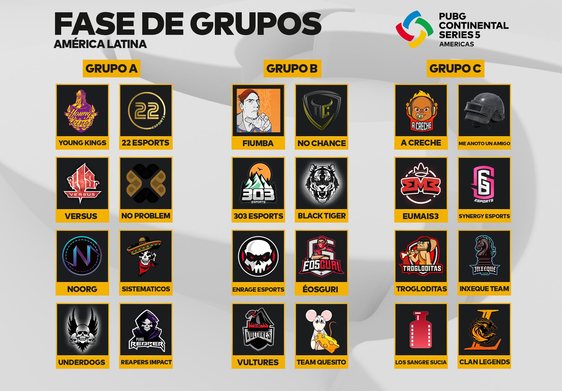 Grupos da Fase de Grupos da América Latina da PCS5 Américas